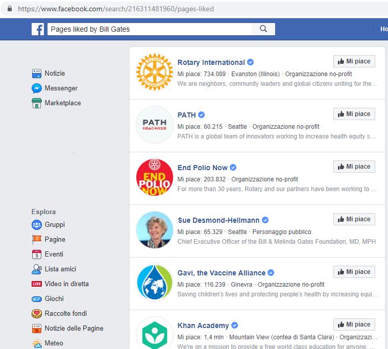 Facebook OSINT: come ricavare informazioni tramite specifiche Query