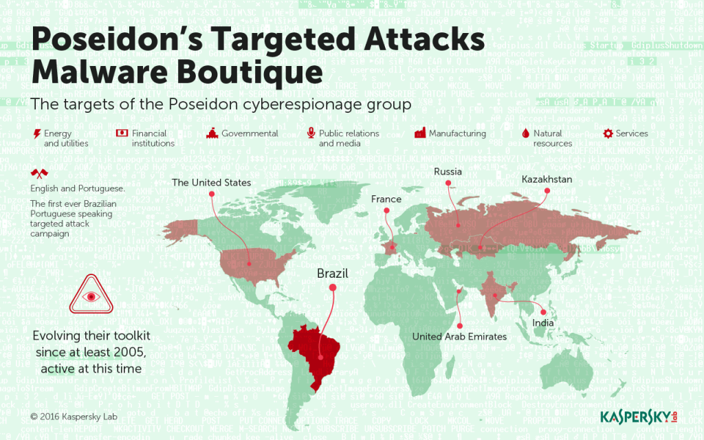 Map-of-Targets_Poseidon