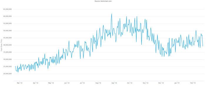 effetti di rete bitcoin)